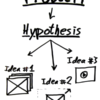 Hypothesis.png